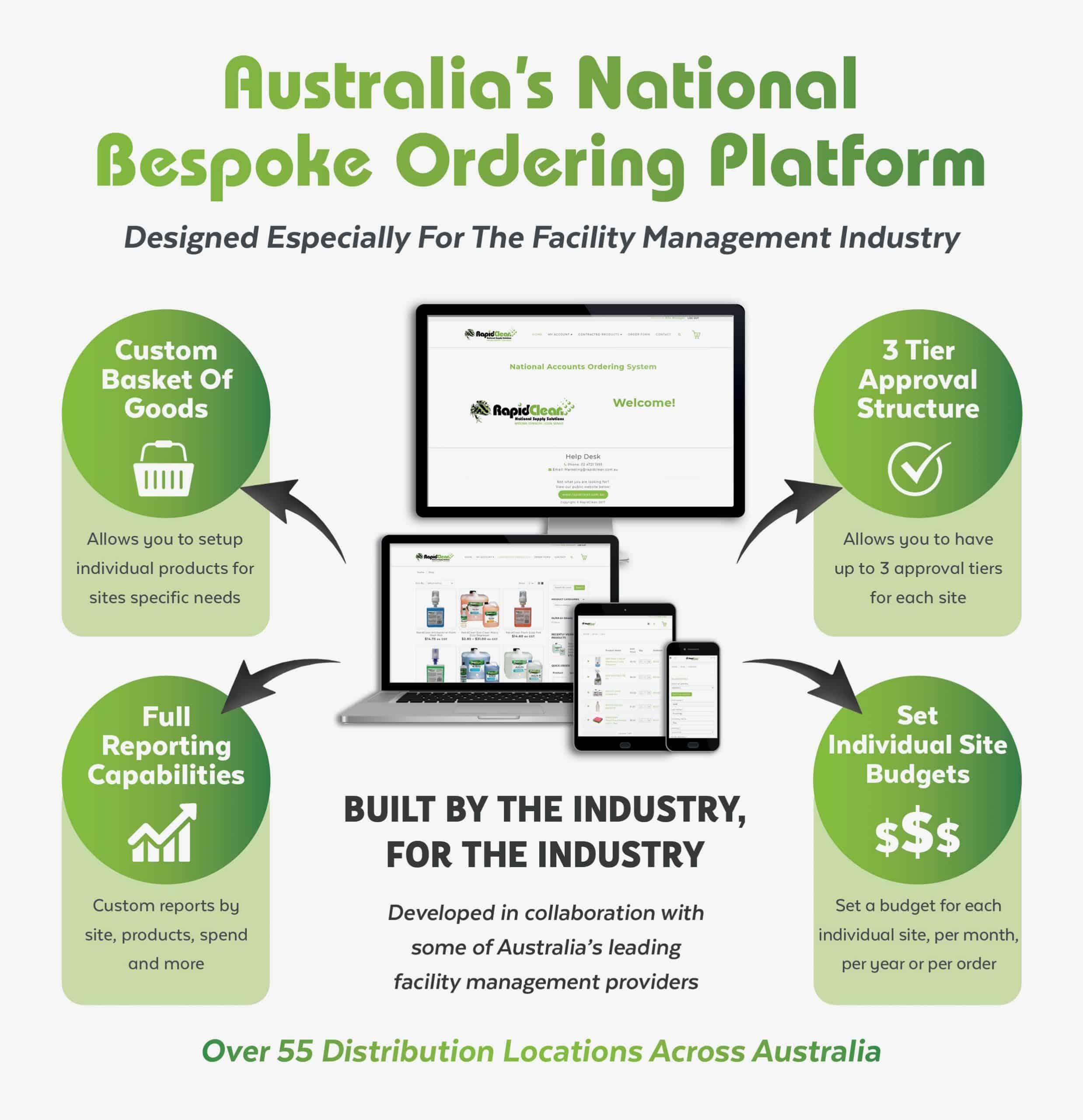 RapidNet Online Ordering Portal